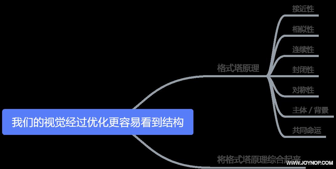 yuque_diagram.png